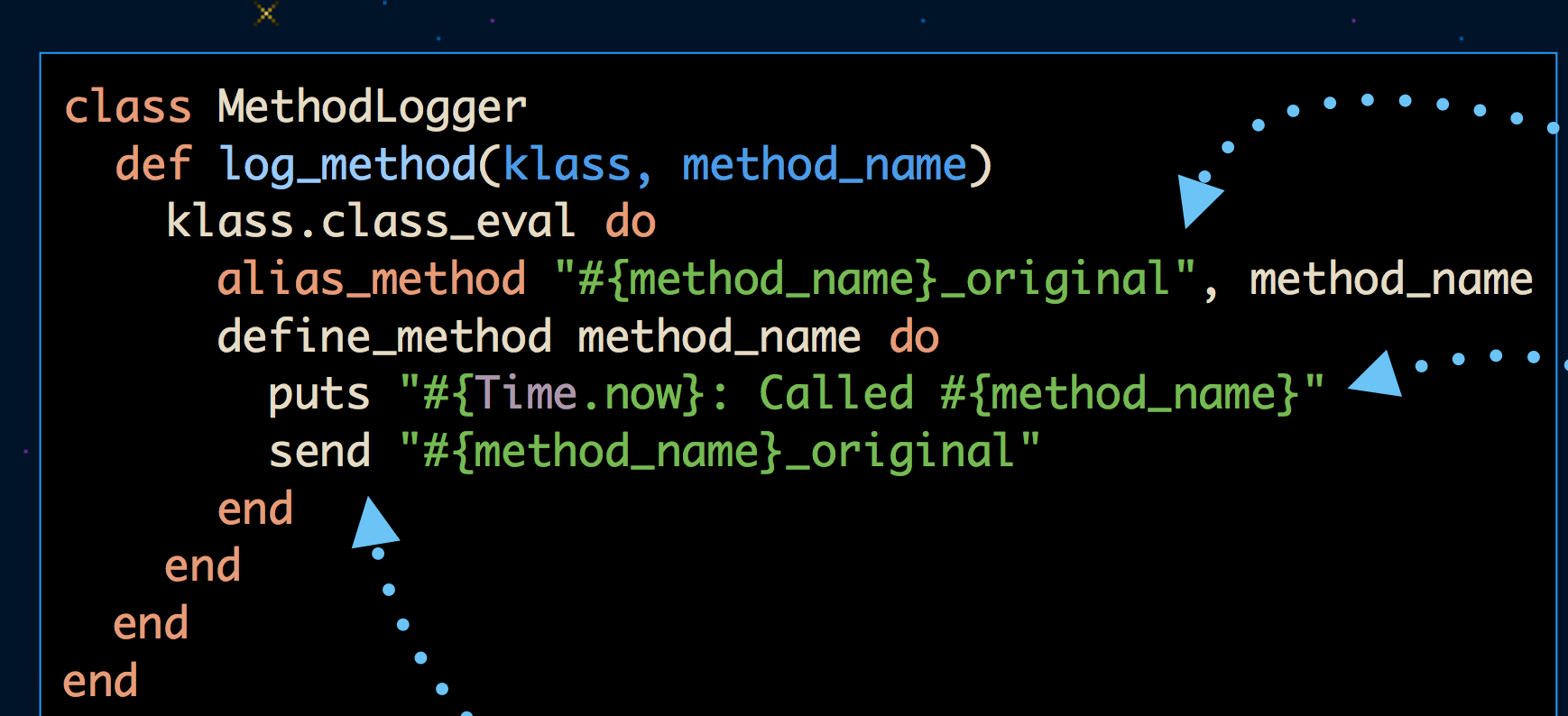 how to call a method in another method in parameters